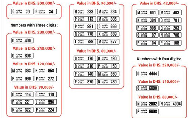 Dubai License Plate Auction Sees Values Of Dhs500 000 Upwards