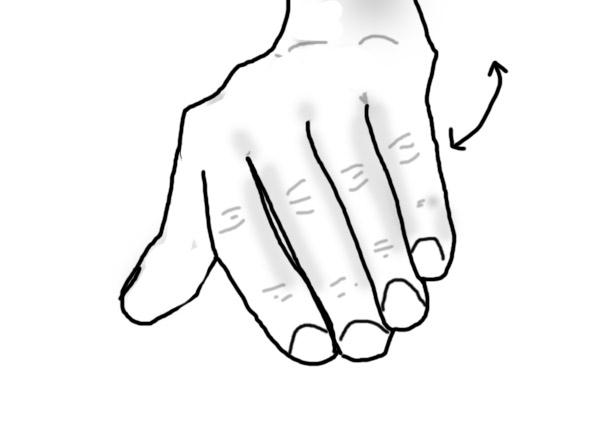 hand gestures dubai
