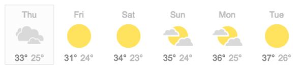 Weather What 39 S On Dubai