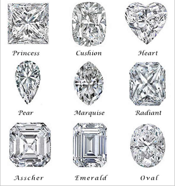 How to Buy diamonds in Dubai What s Dubai