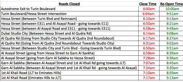 road-closures-92