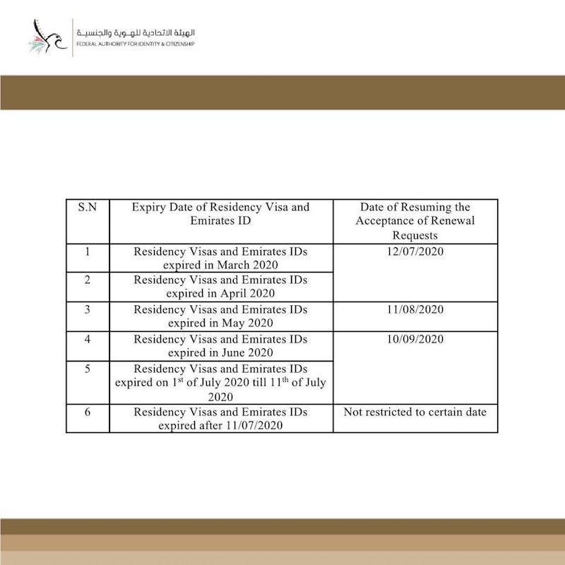 ICA visa renewals