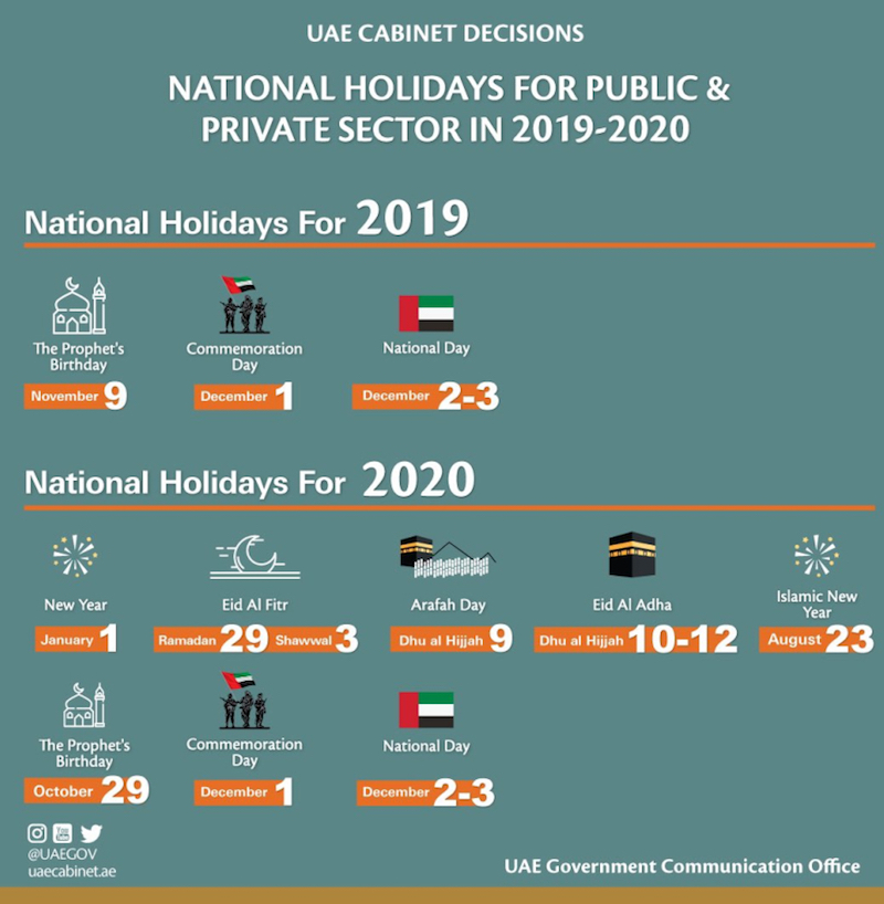 UAE public holiday December 2020