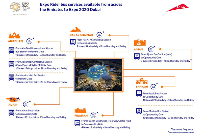 Expo 2020 RTA bus plan